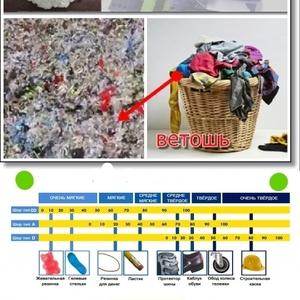 отходы кОмпозитных материалов для переработки